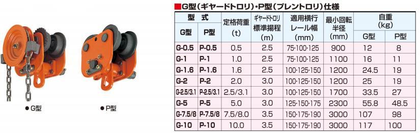 日本象牌单轨手推小车