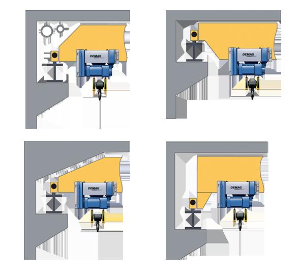 德马格电动葫芦行车安装方式