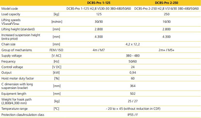 德马格电动葫芦DCBS型
