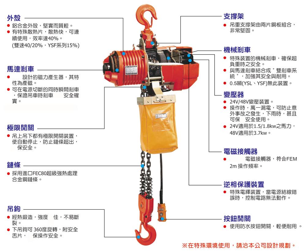 台湾黑熊电动葫芦构造
